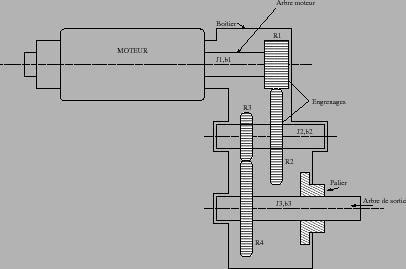Reducteur de vitesse mecanique